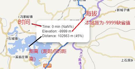 本站Gpx地图使用常见问题
